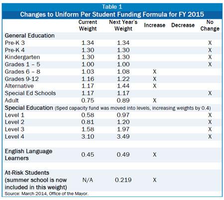 3-21-14-fy15-Education-blog-t1