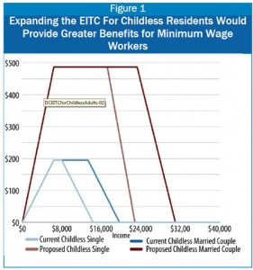 4-22-14-EITC-f1-blog