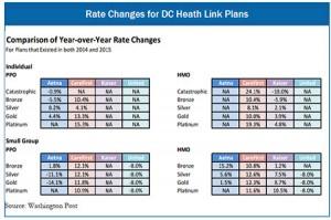 6-30-14-health-ins-rates-t1