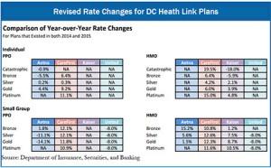 7-6-14-healthinsrates-blog-f1