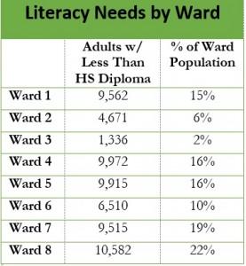 9-23-14-literacy-blog-t1