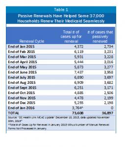 12.14.15 Medicaid Table 1