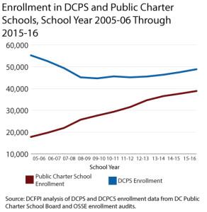 Charter-School-Paper-Figure-1