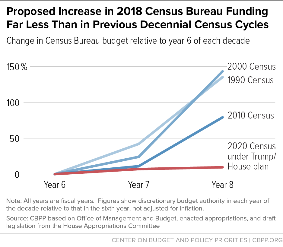 the decline of the tanf numbers 2017-7-18 welfare reform in the united states:  reform can be roughly divided between numbers and judgments  the decline.