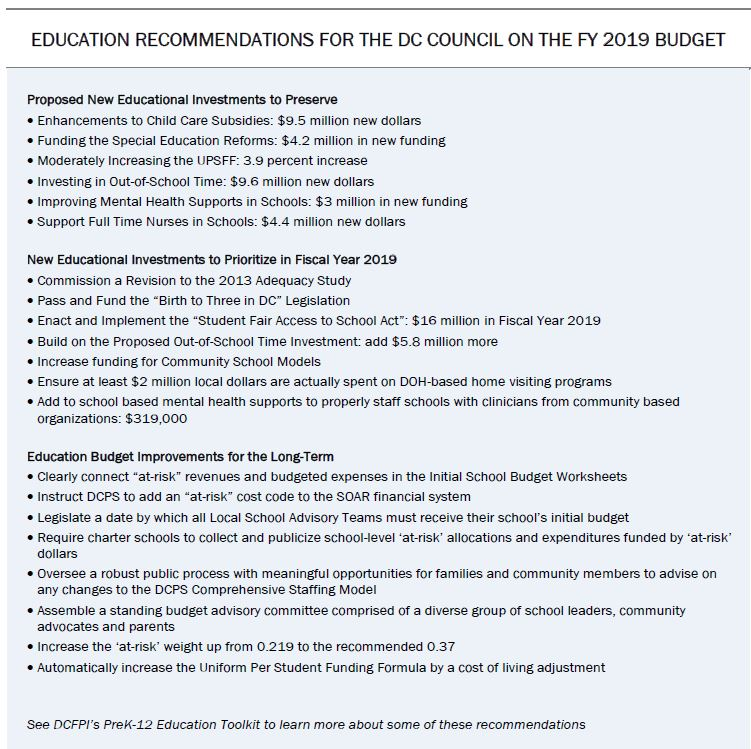 what�s in the proposed fiscal year 2019 budget for early
