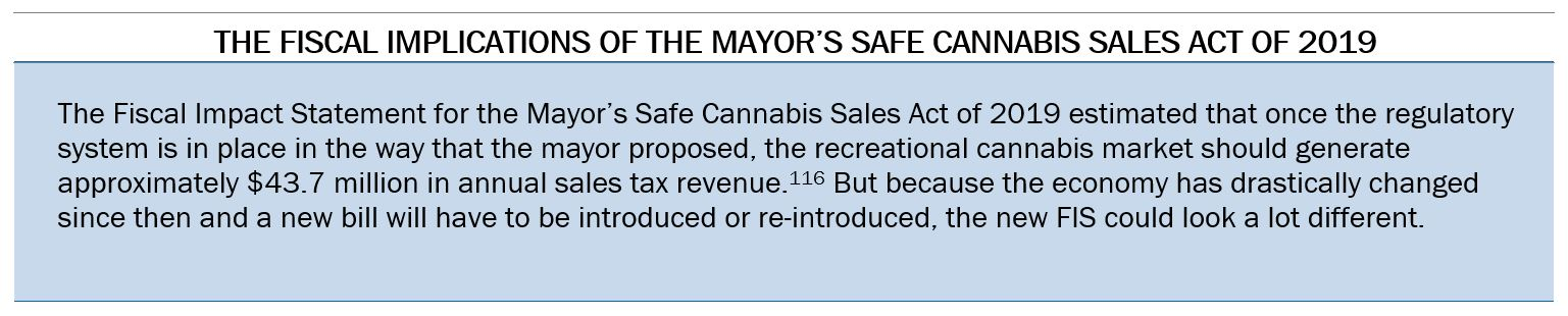 Text Box: The Fiscal Implications of the Mayor's Safe Cannabis Sales Act of 2019